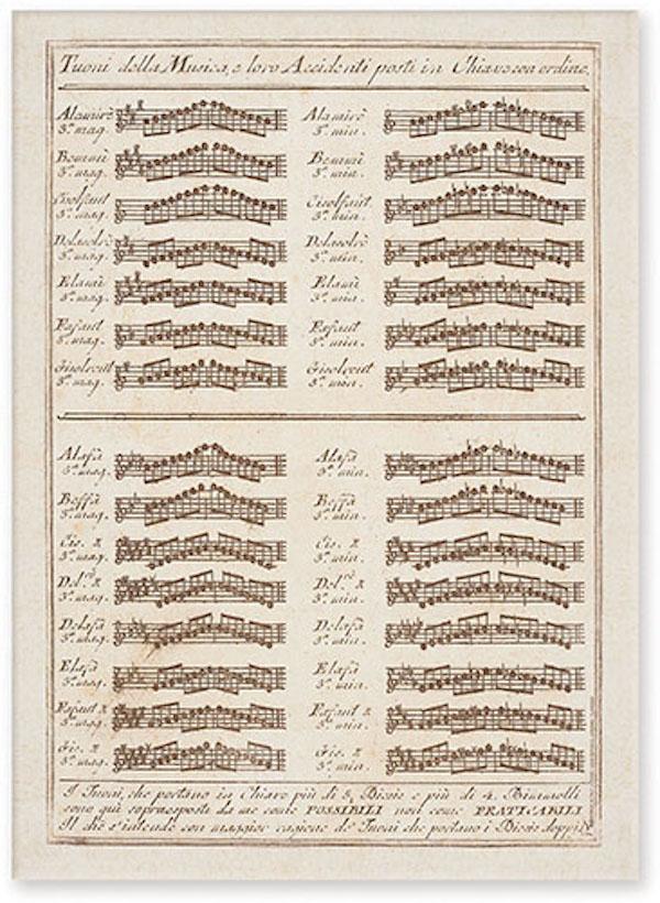 Postkarte Tuoni della Musica
