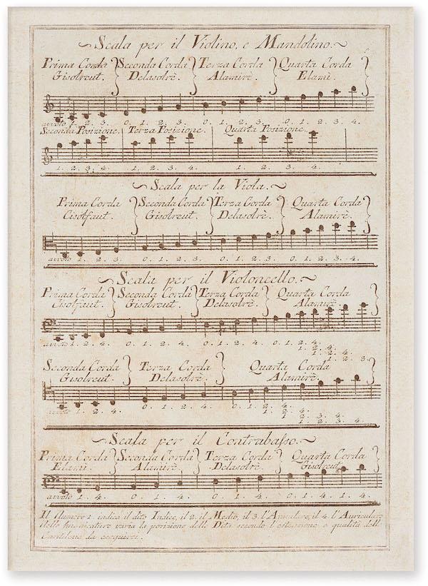 Postkarte Scala Violino